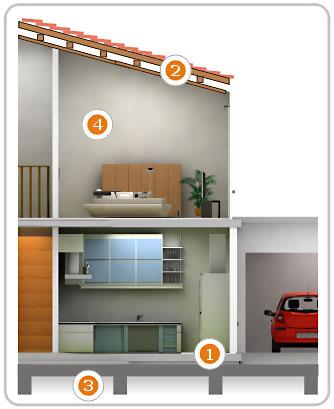 mousse polyurethane projetee isojet. Black Bedroom Furniture Sets. Home Design Ideas